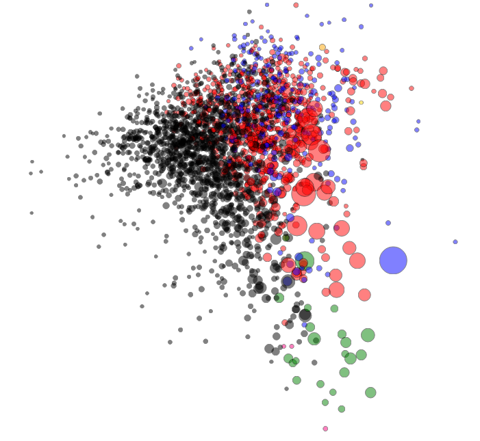 Wahlland visualization of Austrian general Elections 2013